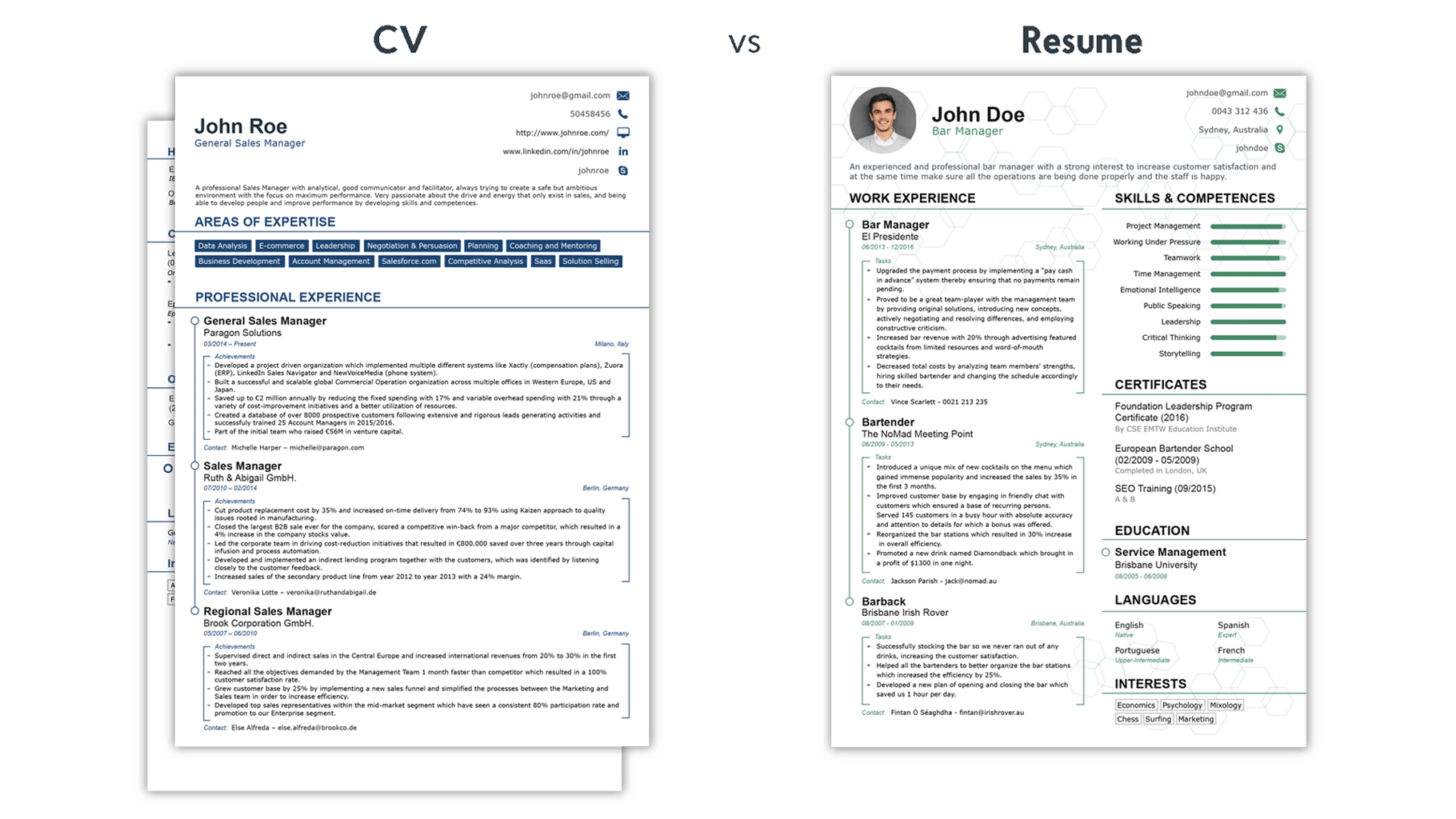 CV vs Resume What is the Difference Examples