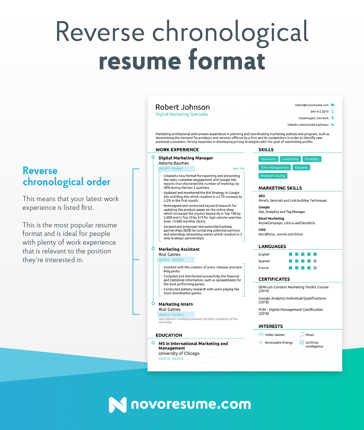 Marketing Executive Resume Sample Guide For 2020