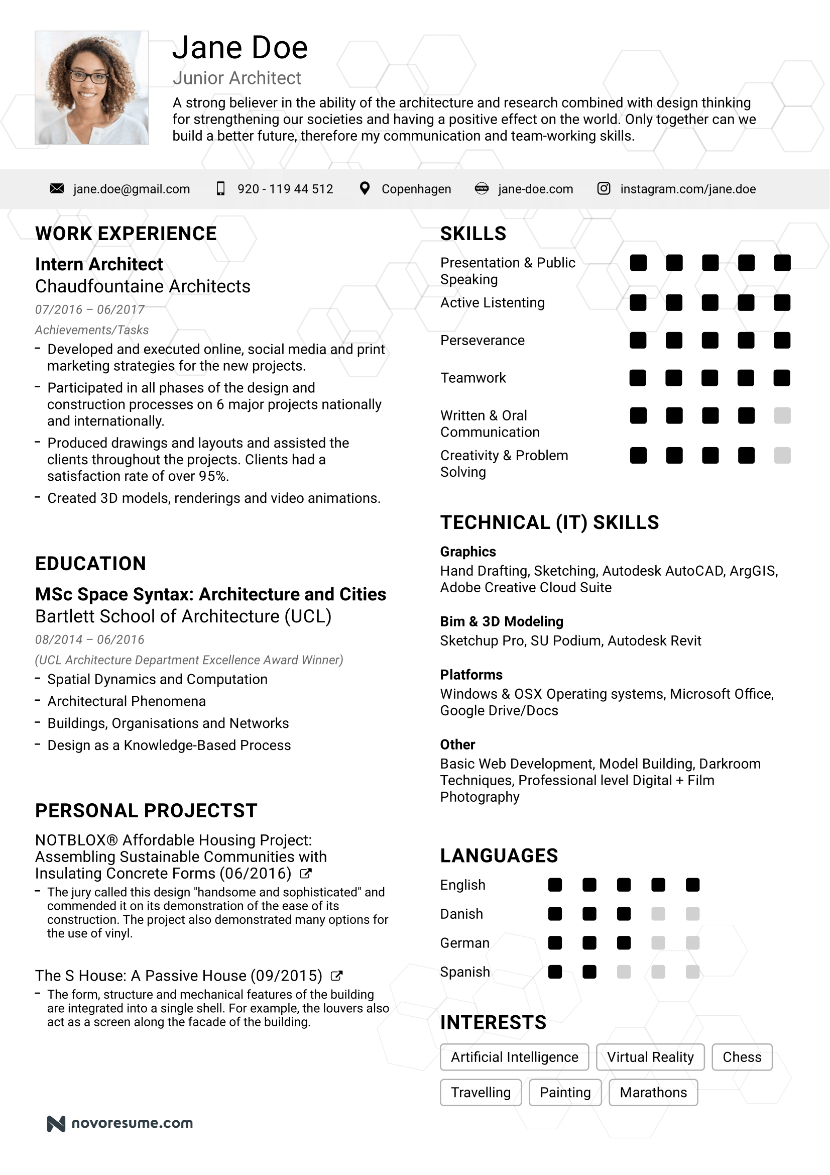 Full Resume Writing Guide And Resume Example For An Architect