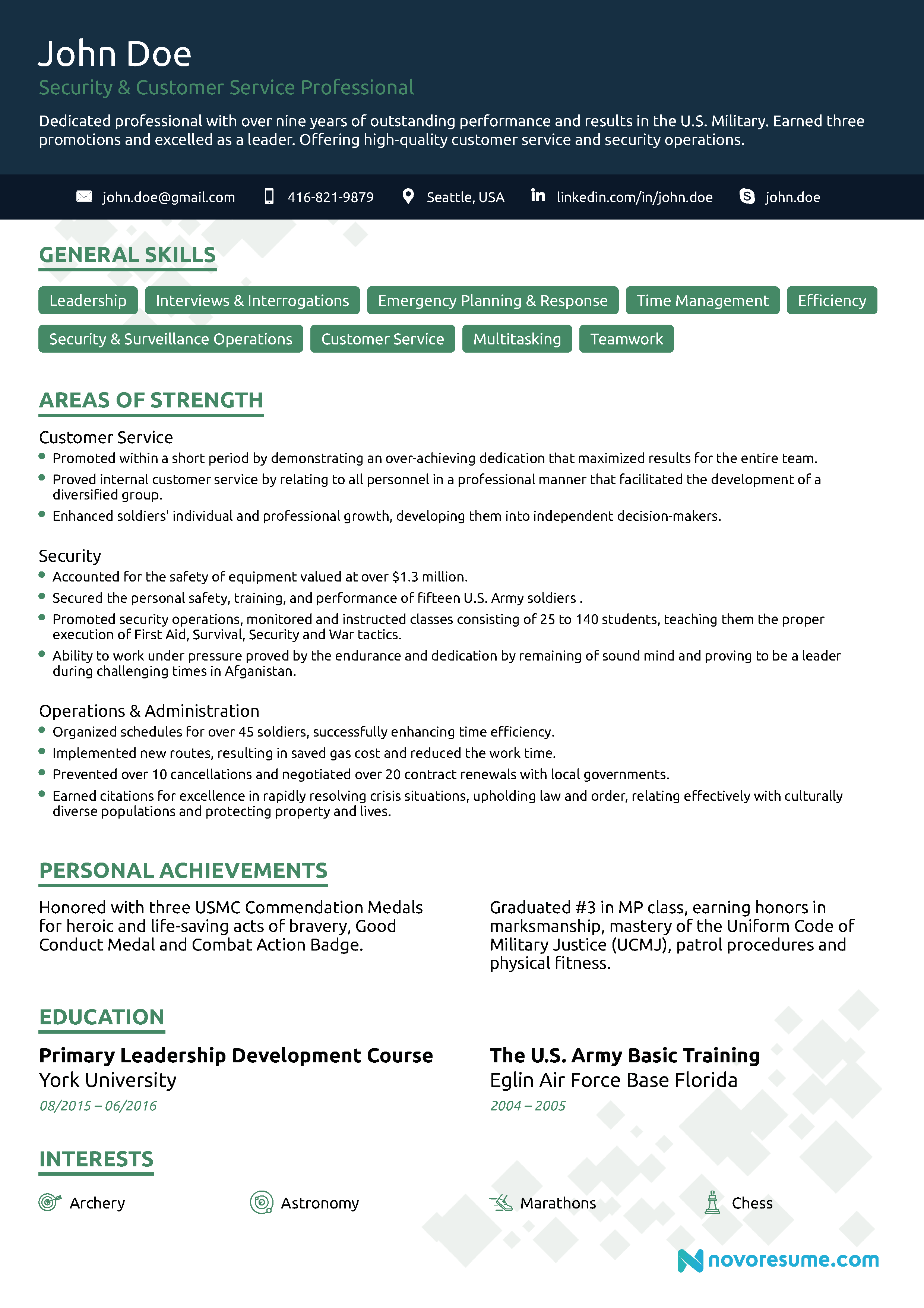 3 Best Resume Formats For 2021 W Templates
