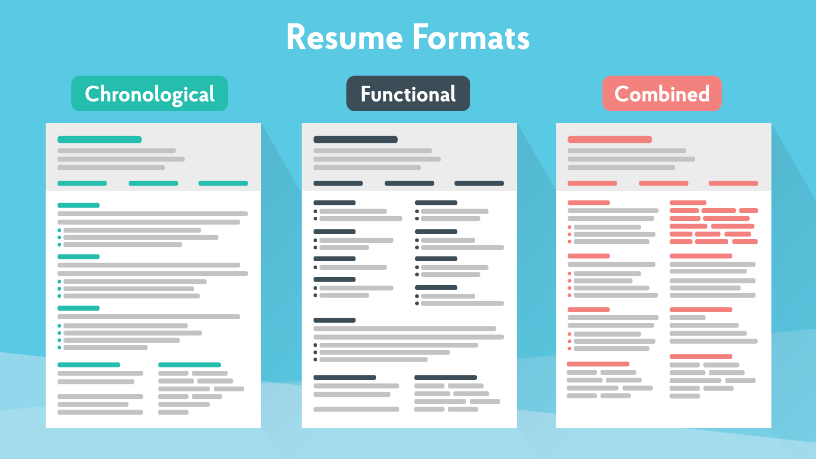 resume formats guide  how to pick the best in 2018