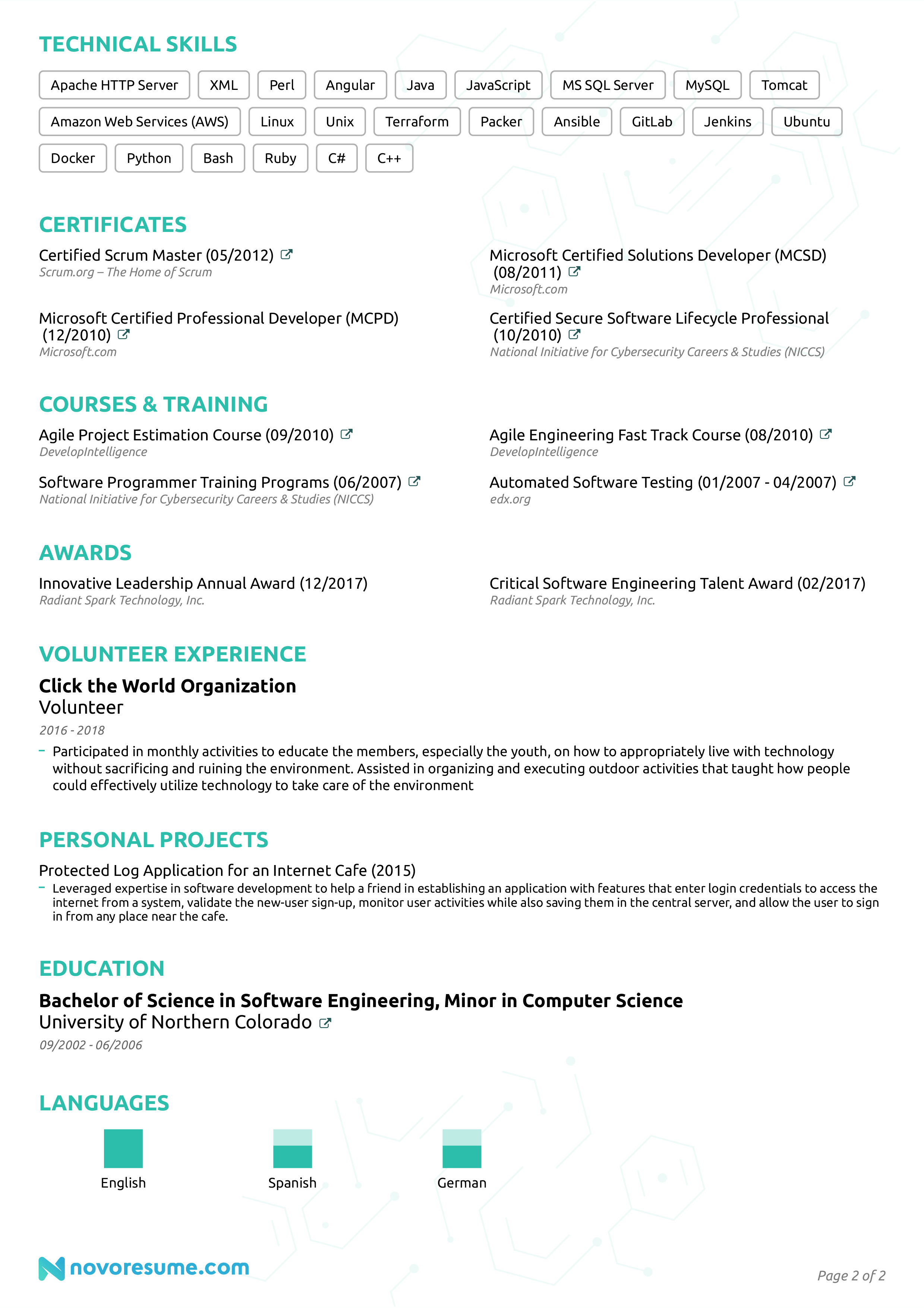 Software Engineer Resume 2021 Example How To Guide