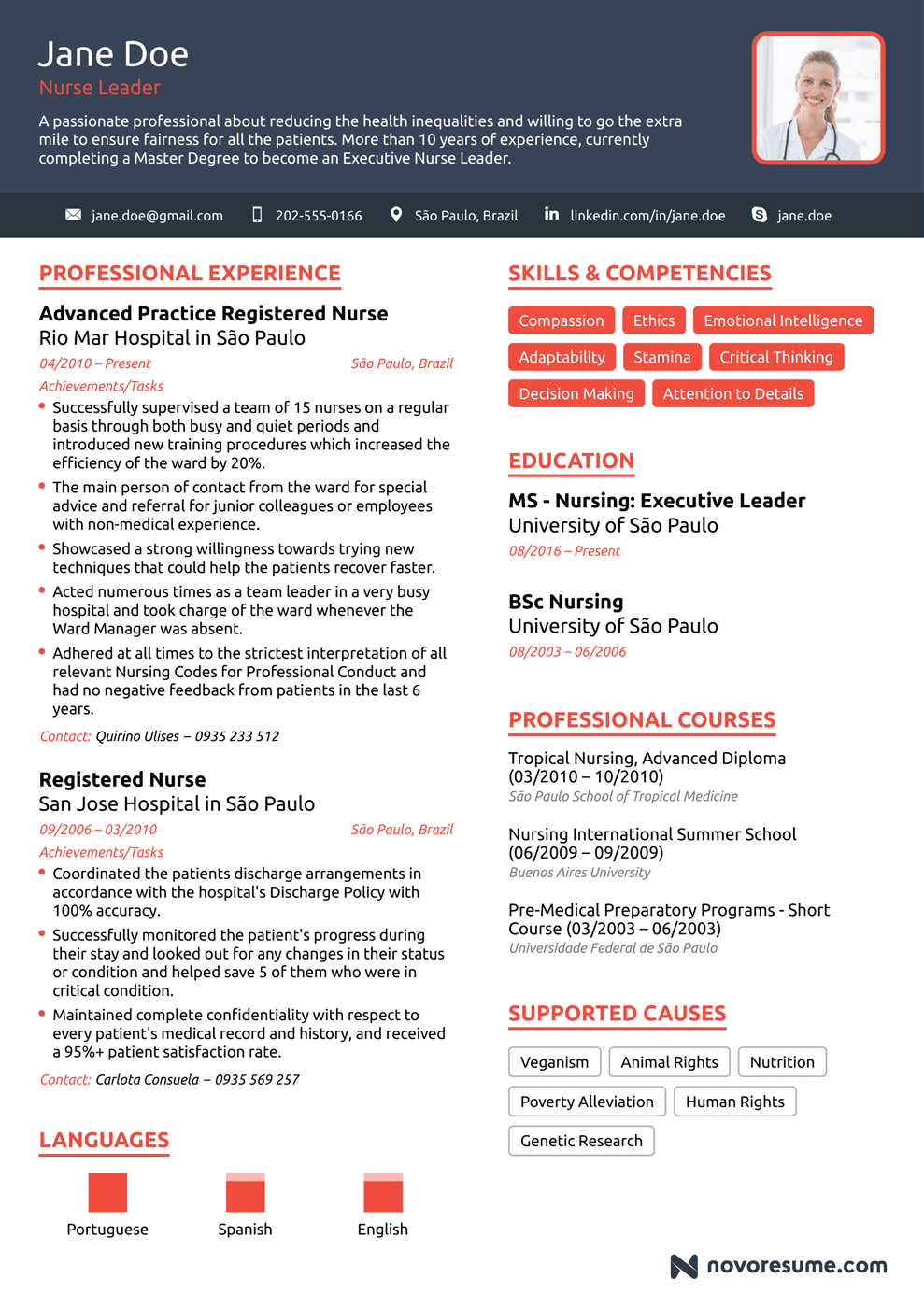 Nurse Resume Example 2018