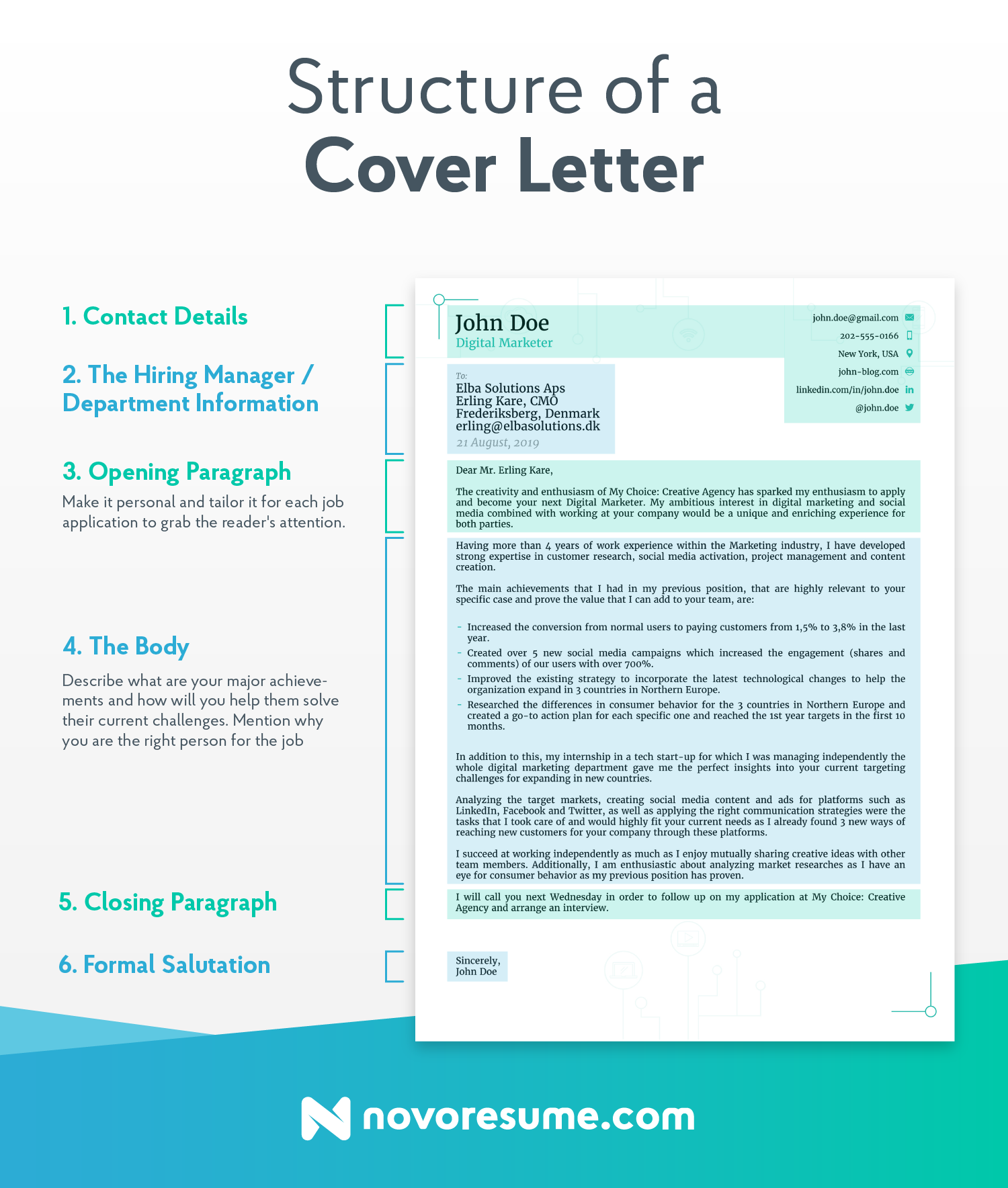 How To Write A Cover Letter Get The Job 5 Real Life