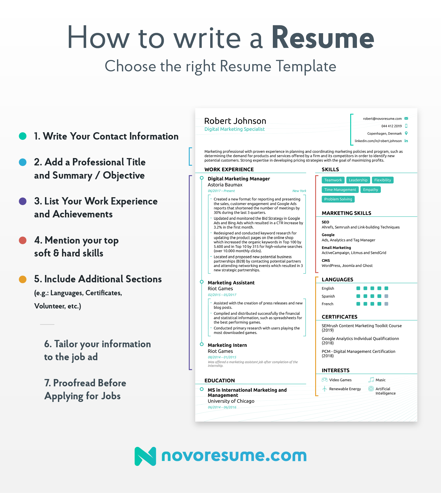 How To Write A Resume 2020 Beginner S Guide Novoresume