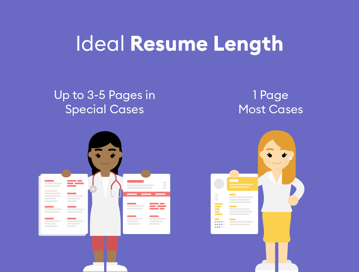 how long should resume be
