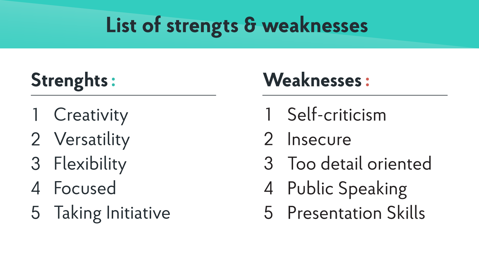 2019 strengths  u0026 weaknesses for job interviews   best answers
