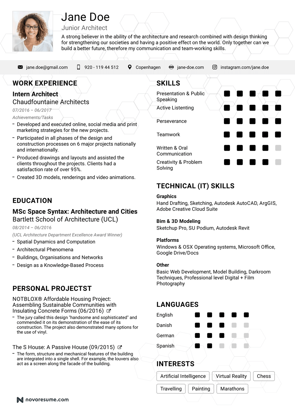architect resume format for freshers