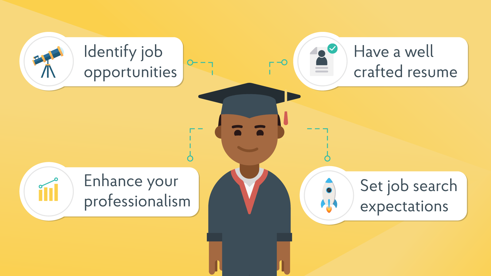 How To Find A Job As A Recent Graduate In 2020