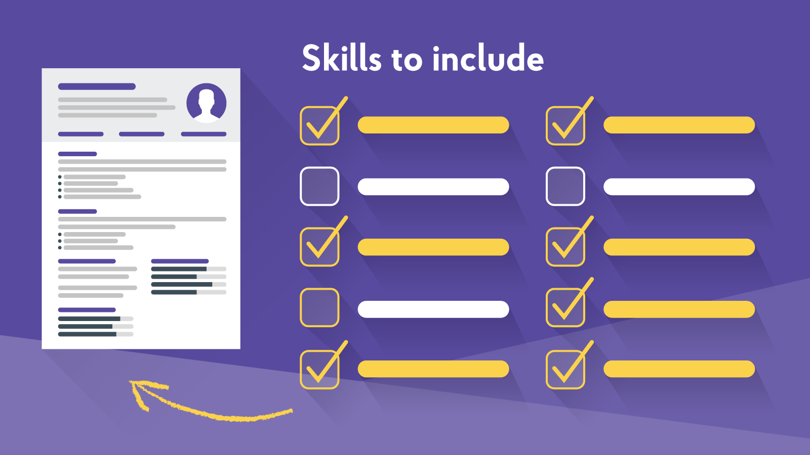 50 Best Skills to Put On Your Resume [Guide & Infographic]