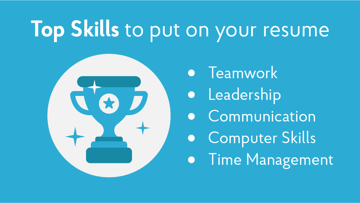 skills to put on resume