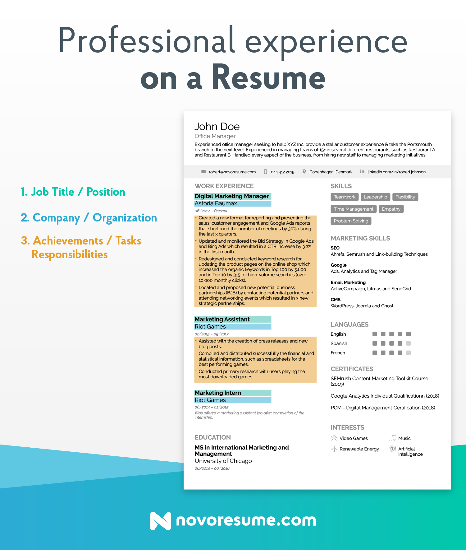 What To Put On A Resume 7 Job Winning Sections