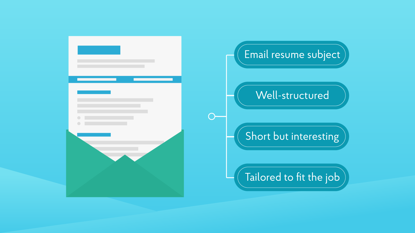 7  vital tips to consider before emailing a resume to an employer